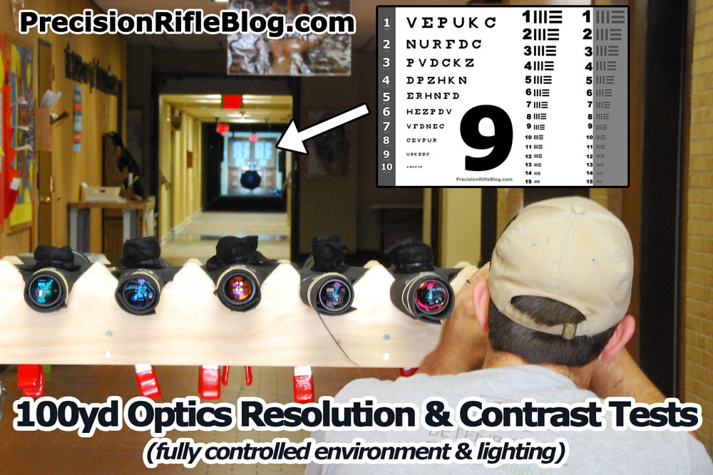 Scope Reviews Optics Resolution and Contrast